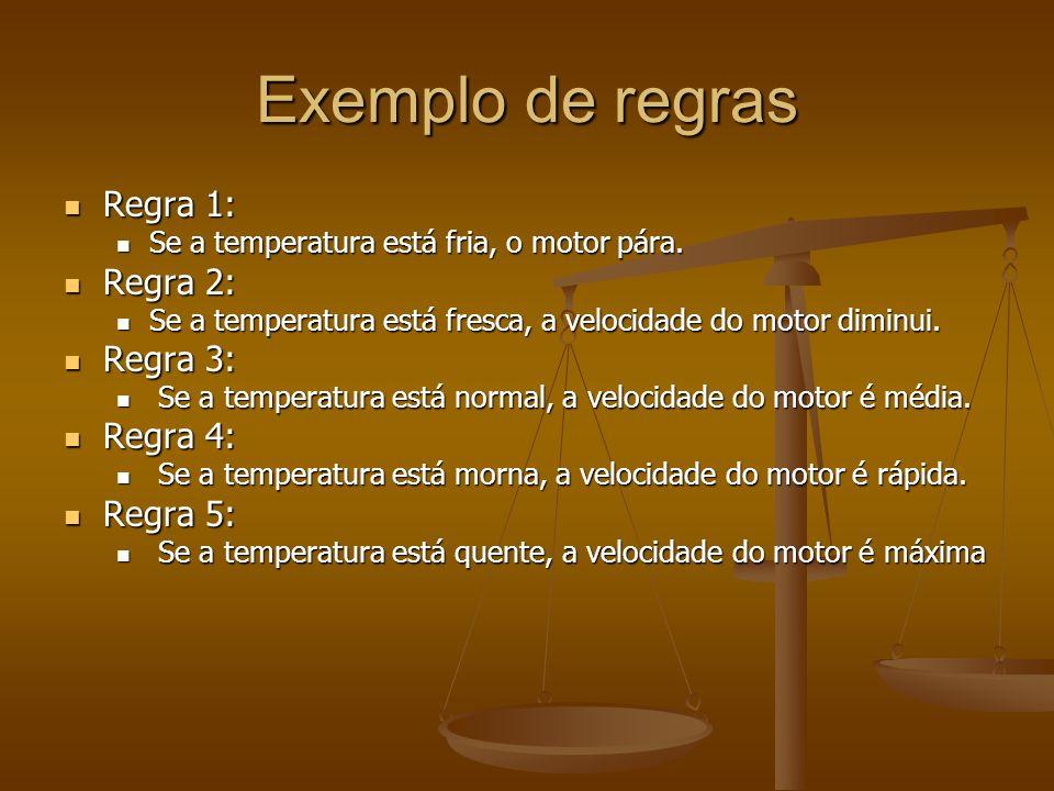 Exemplo de regras Regra 1: Regra 2: Regra 3: Regra 4: Regra 5: