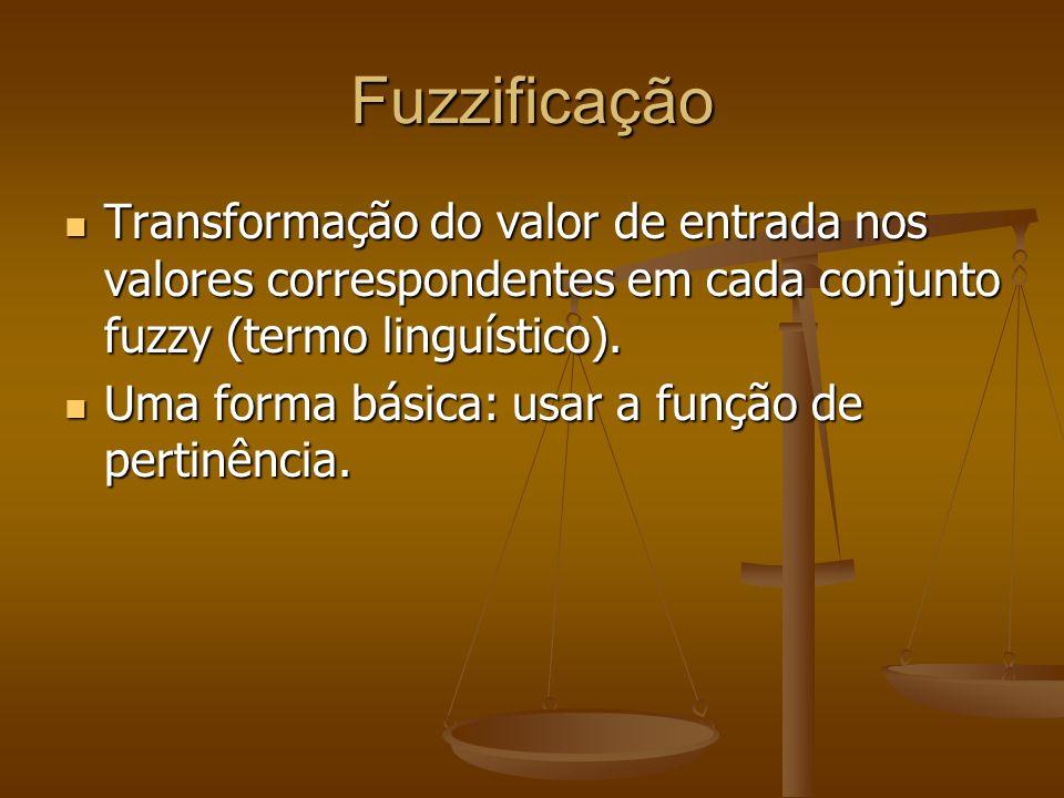 Fuzzificação Transformação do valor de entrada nos valores correspondentes em cada conjunto fuzzy (termo linguístico).