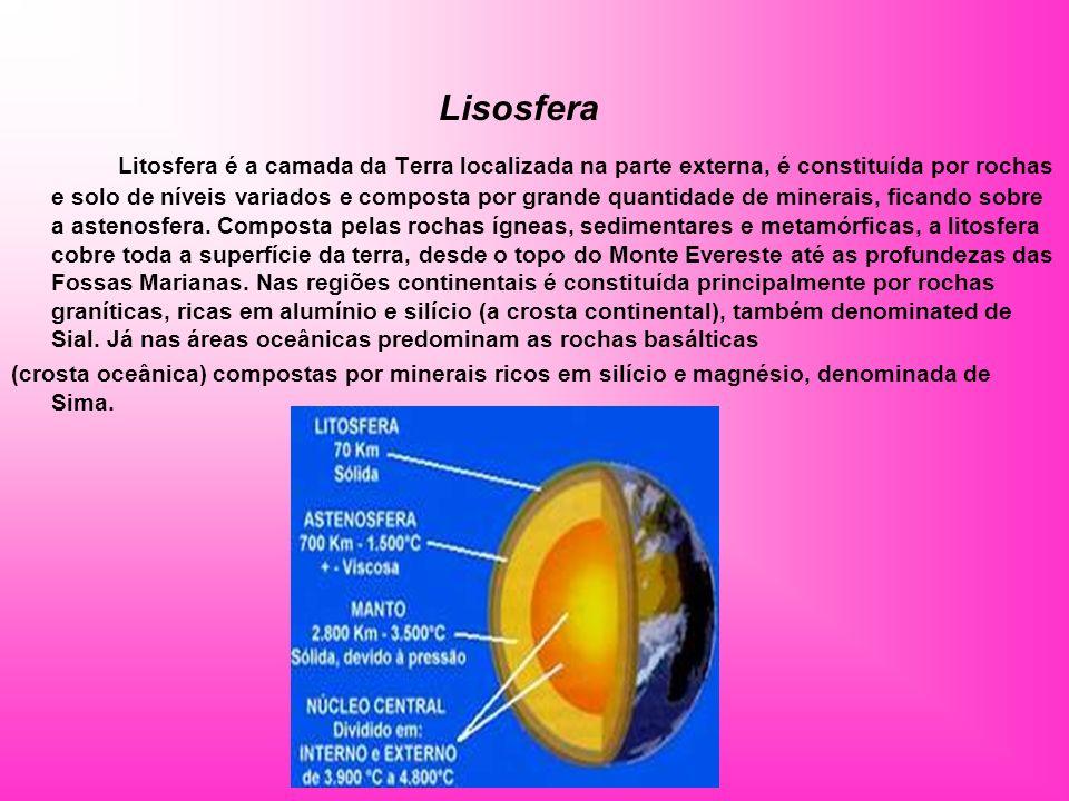 Lisosfera