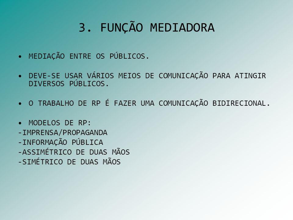 3. FUNÇÃO MEDIADORA MEDIAÇÃO ENTRE OS PÚBLICOS.