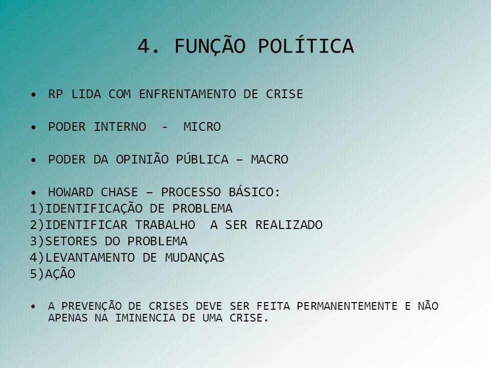 4. FUNÇÃO POLÍTICA RP LIDA COM ENFRENTAMENTO DE CRISE