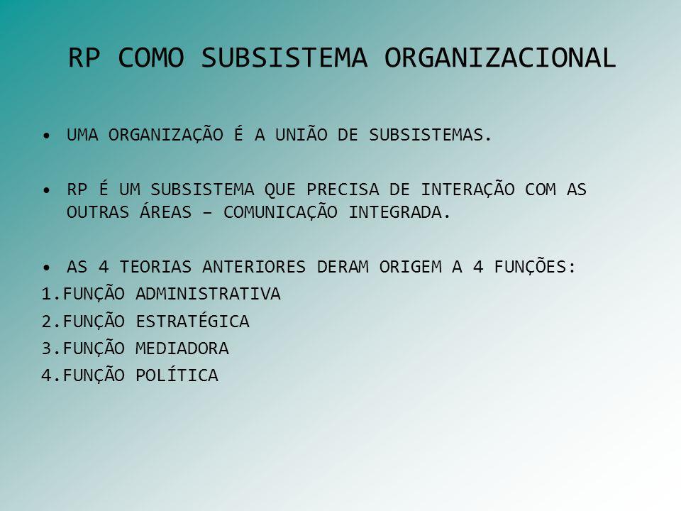 RP COMO SUBSISTEMA ORGANIZACIONAL