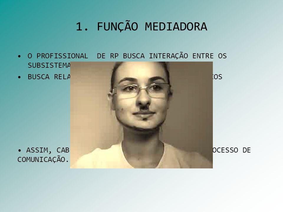 1. FUNÇÃO MEDIADORA O PROFISSIONAL DE RP BUSCA INTERAÇÃO ENTRE OS SUBSISTEMAS. BUSCA RELAÇÕES DE CONFIANÇA ENTRE OS PÚBLICOS.