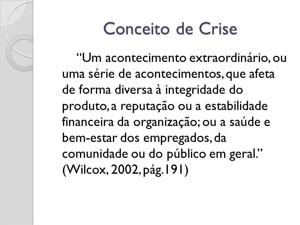 Conceito de Crise