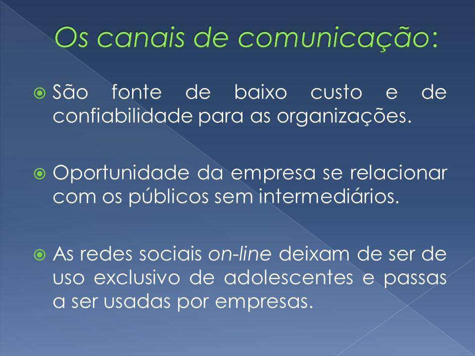 Os canais de comunicação: