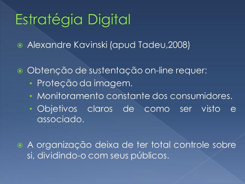 Estratégia Digital Alexandre Kavinski (apud Tadeu,2008)