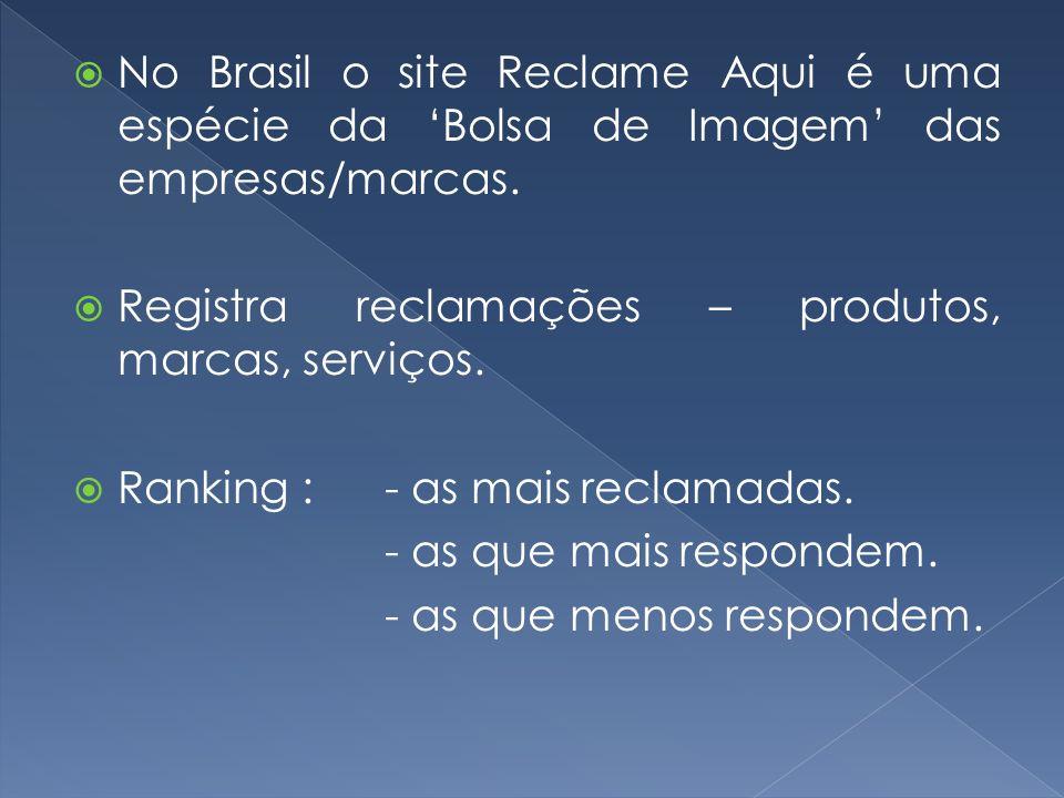 No Brasil o site Reclame Aqui é uma espécie da 'Bolsa de Imagem' das empresas/marcas.