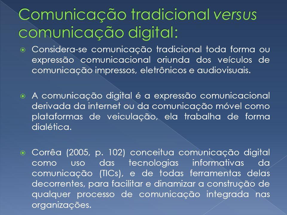 Comunicação tradicional versus comunicação digital: