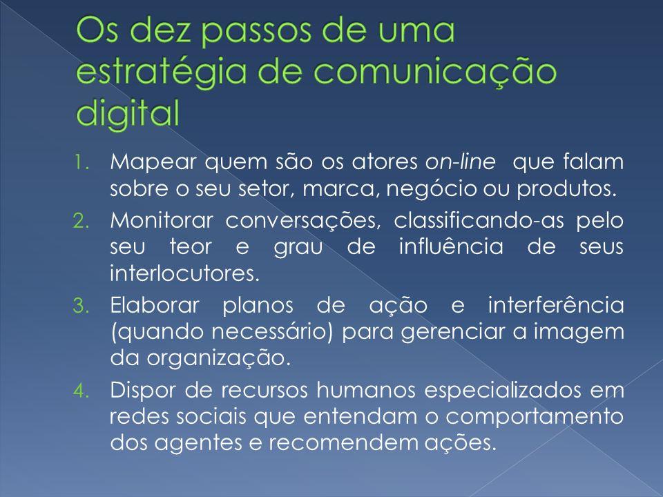 Os dez passos de uma estratégia de comunicação digital