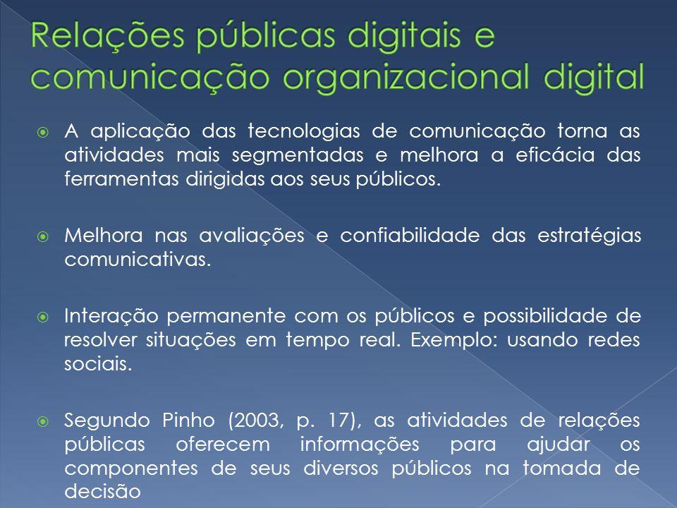 Relações públicas digitais e comunicação organizacional digital