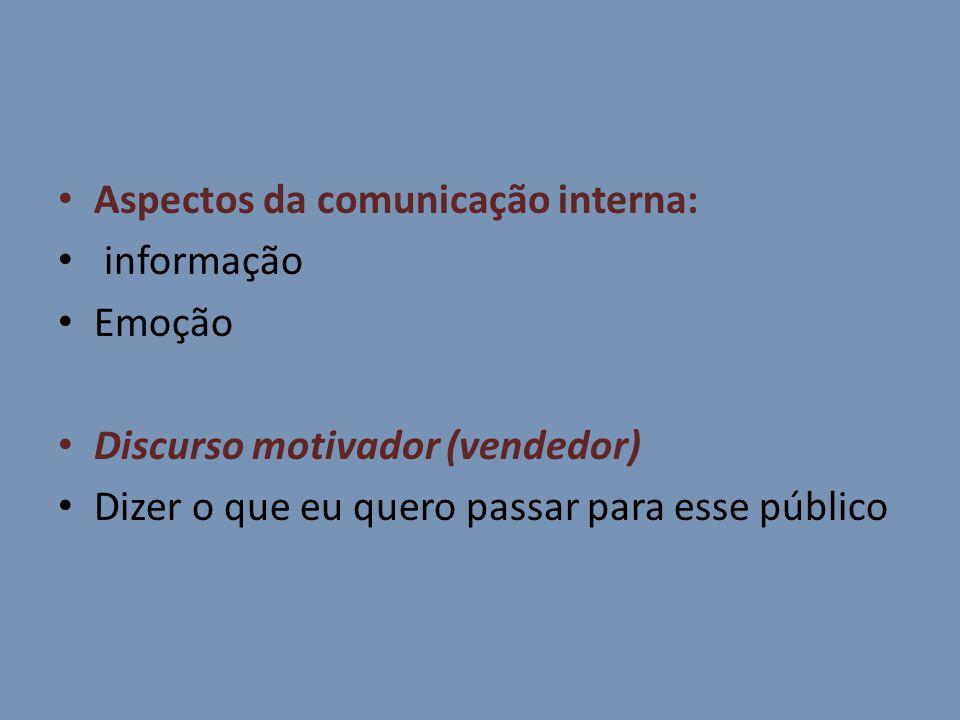 Aspectos da comunicação interna: