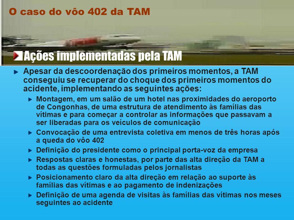 Ações implementadas pela TAM