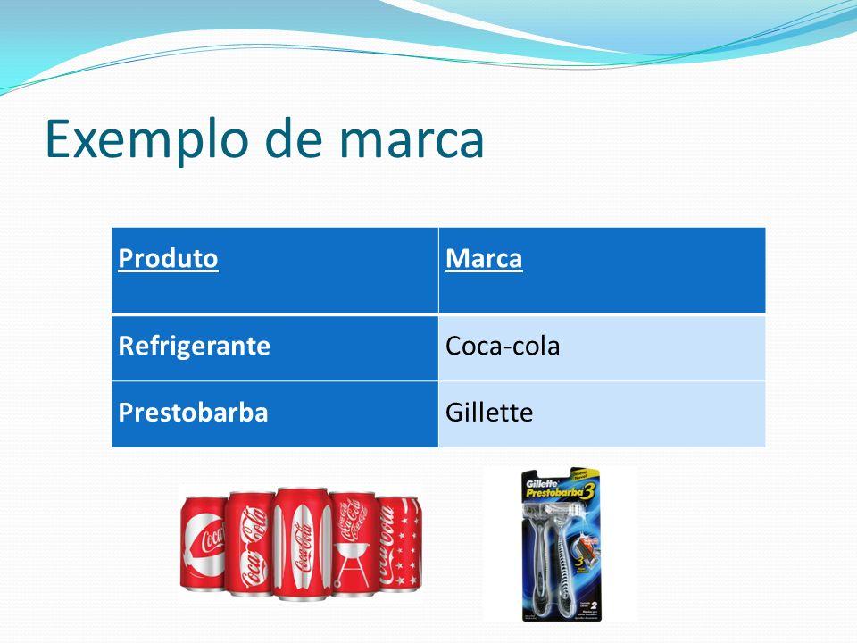 Exemplo de marca Produto Marca Refrigerante Coca-cola Prestobarba