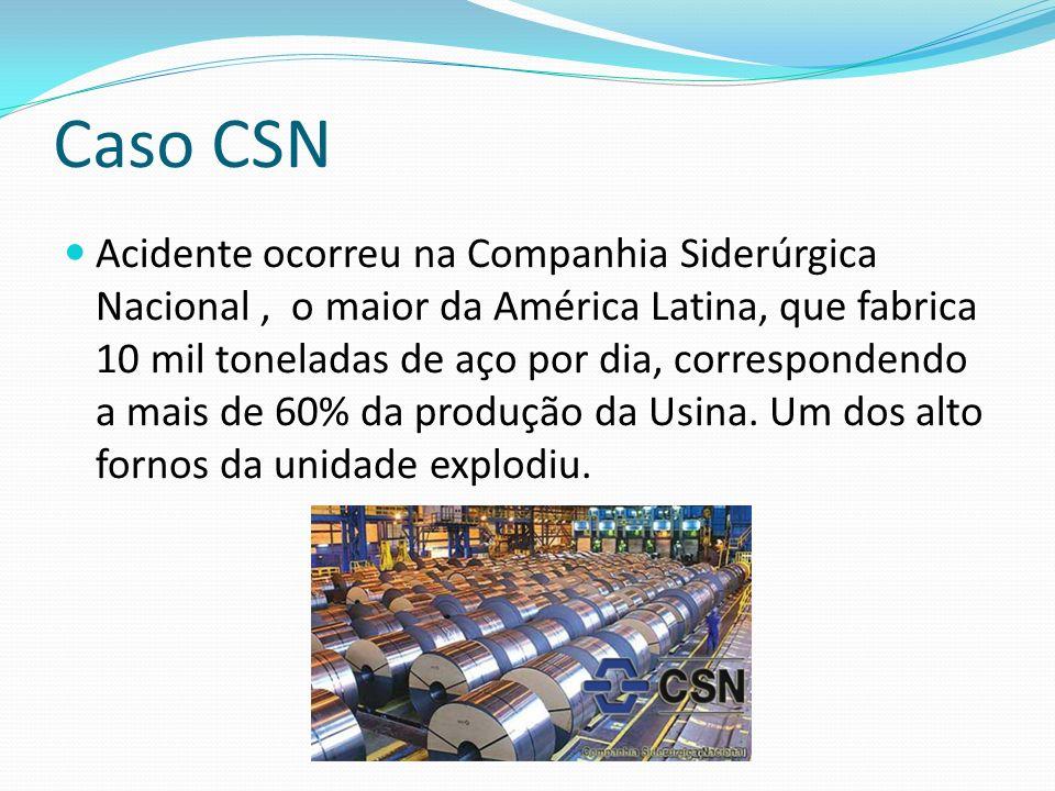 Caso CSN