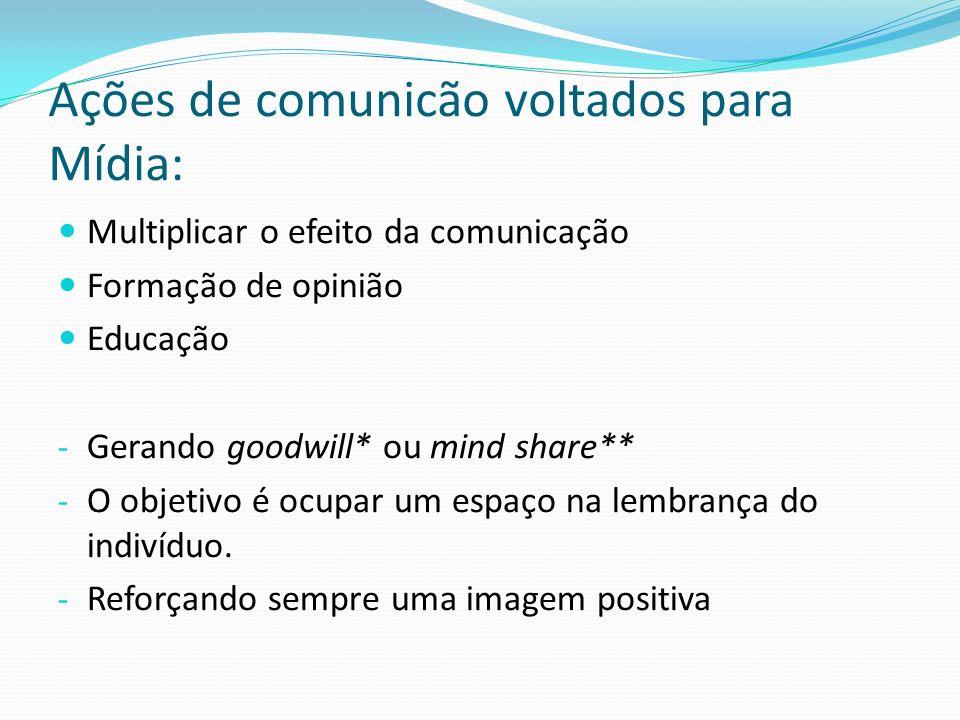 Ações de comunicão voltados para Mídia: