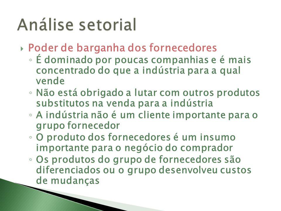 Análise setorial Poder de barganha dos fornecedores