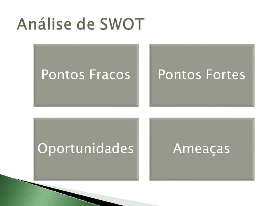 Análise de SWOT Pontos Fracos Pontos Fortes Oportunidades Ameaças