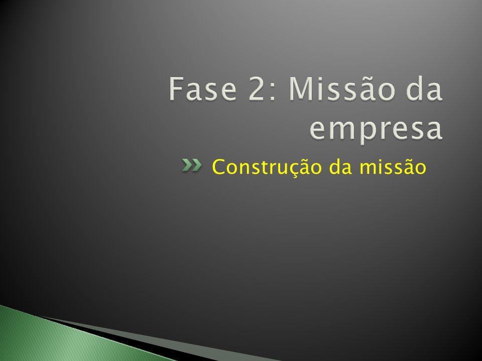 Fase 2: Missão da empresa