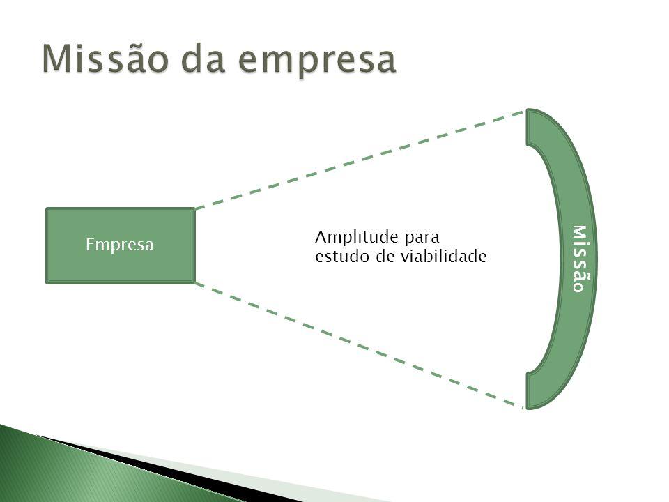 Missão da empresa Missão Empresa Amplitude para estudo de viabilidade