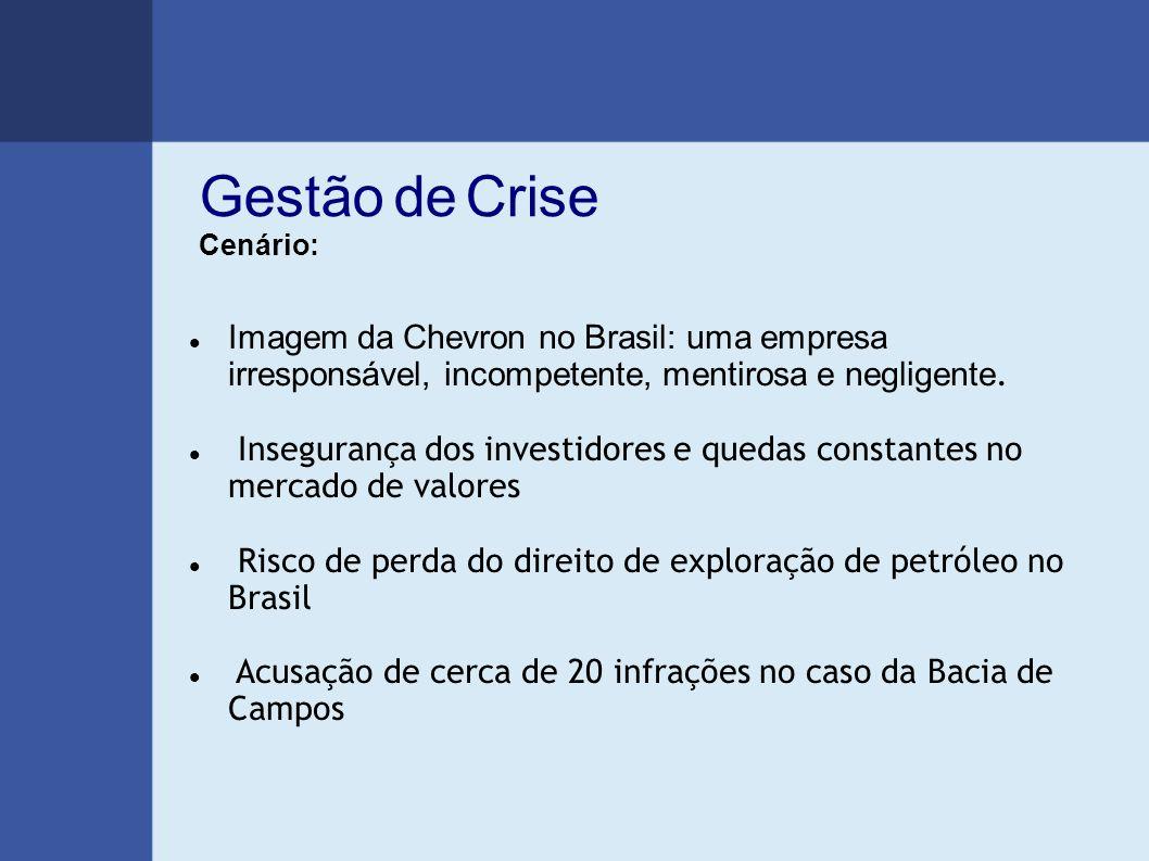 Gestão de Crise Cenário: Imagem da Chevron no Brasil: uma empresa irresponsável, incompetente, mentirosa e negligente.