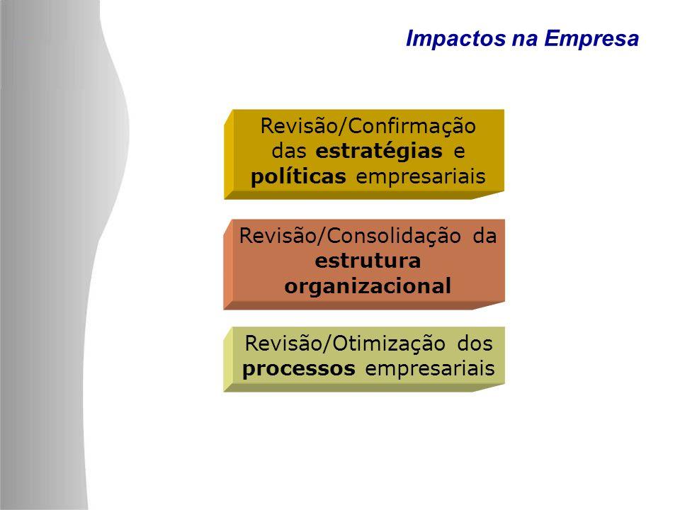 Impactos na Empresa Revisão/Confirmação das estratégias e políticas empresariais. Revisão/Consolidação da estrutura organizacional.