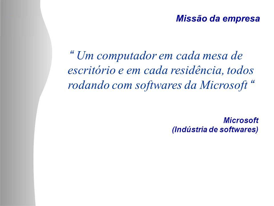 Microsoft (Indústria de softwares)