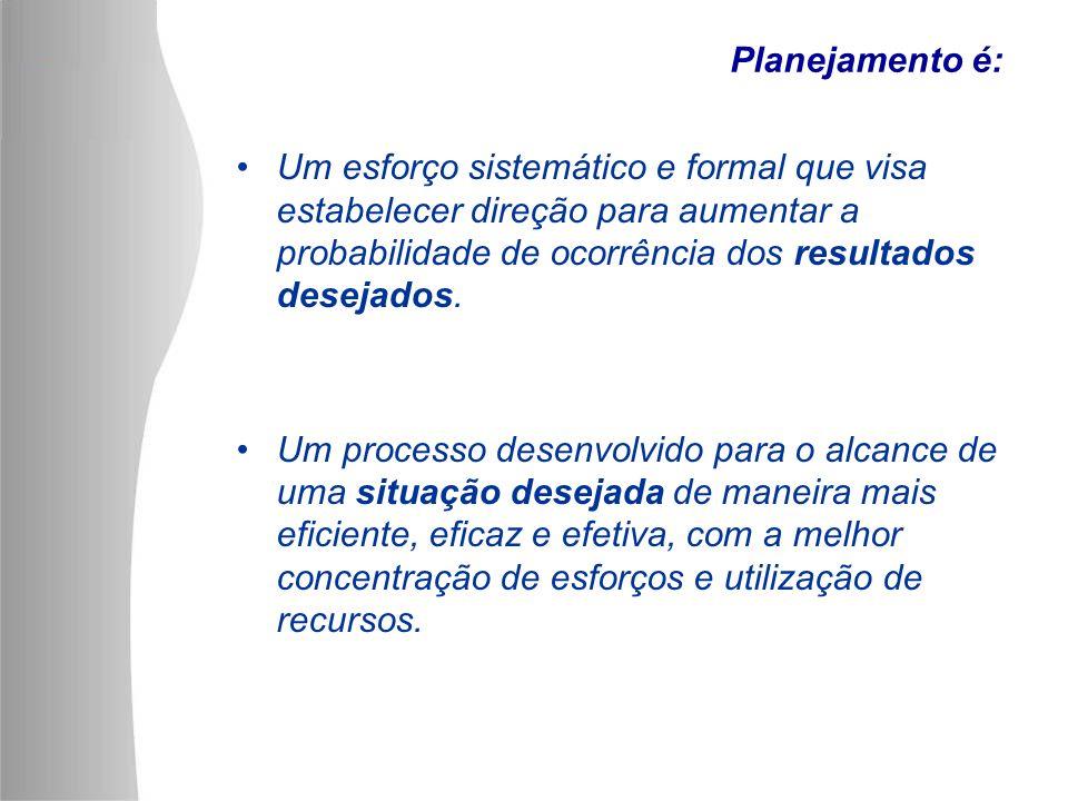 Planejamento é:Um esforço sistemático e formal que visa estabelecer direção para aumentar a probabilidade de ocorrência dos resultados desejados.