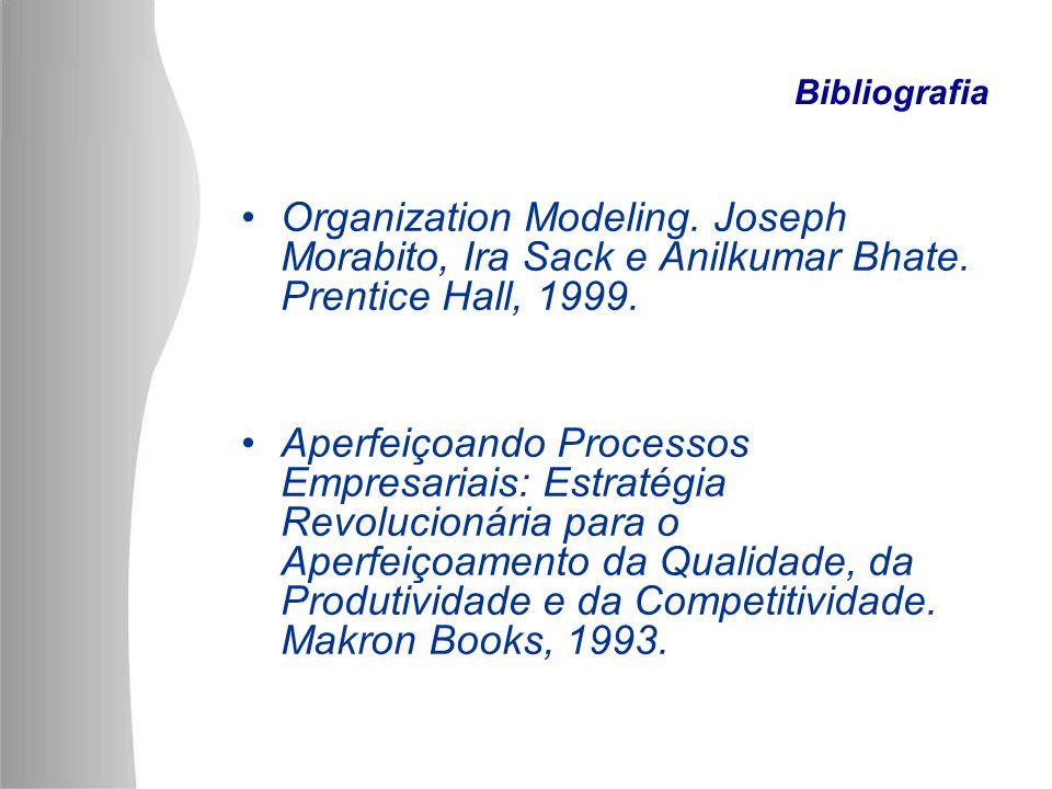 BibliografiaOrganization Modeling. Joseph Morabito, Ira Sack e Anilkumar Bhate. Prentice Hall, 1999.