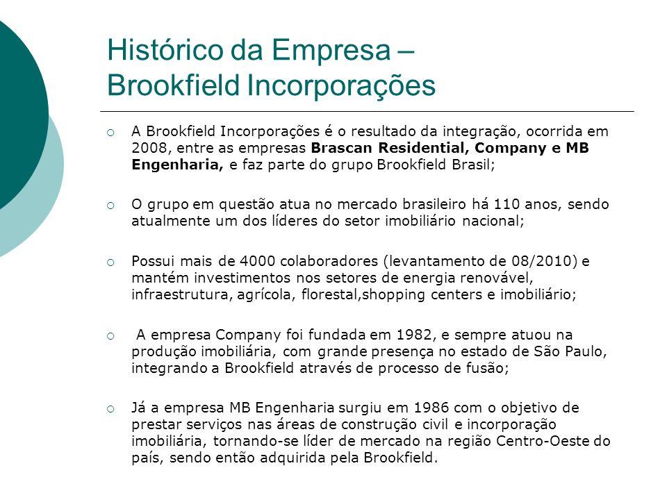 Histórico da Empresa – Brookfield Incorporações