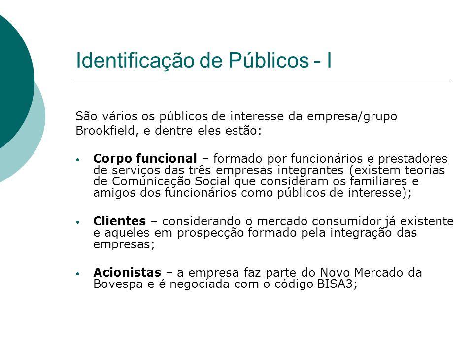 Identificação de Públicos - I