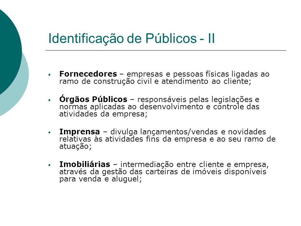 Identificação de Públicos - II