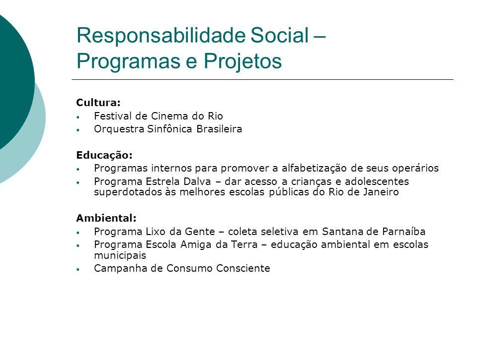 Responsabilidade Social – Programas e Projetos