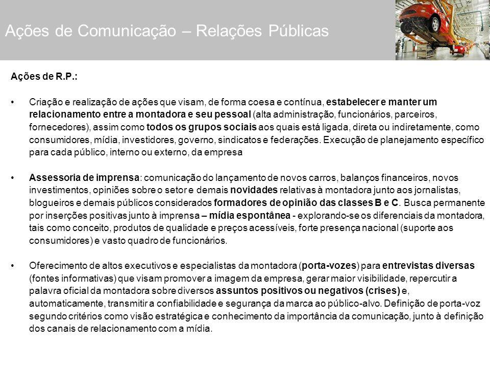 Ações de Comunicação – Relações Públicas