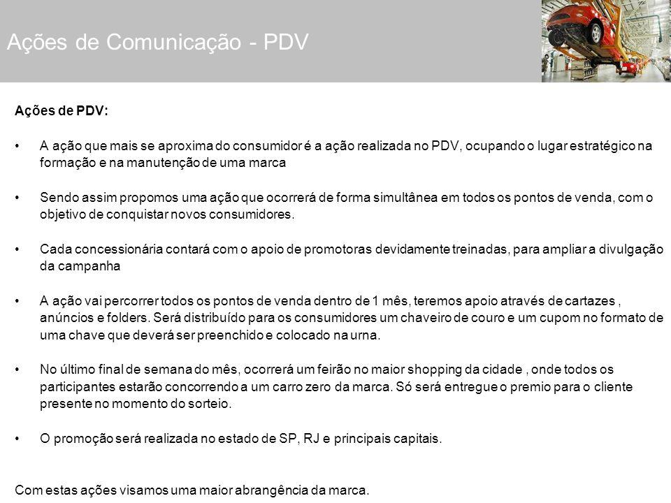Ações de Comunicação - PDV