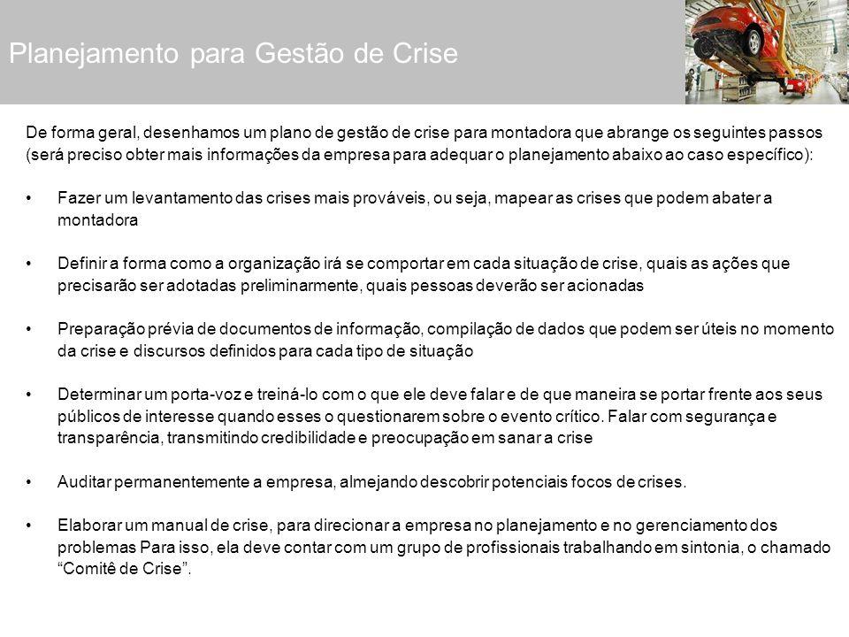 Planejamento para Gestão de Crise