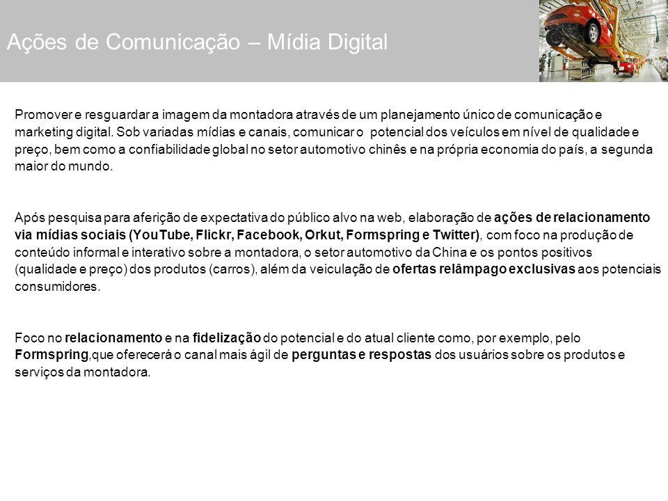 Ações de Comunicação – Mídia Digital