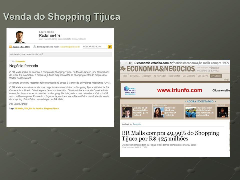Venda do Shopping Tijuca