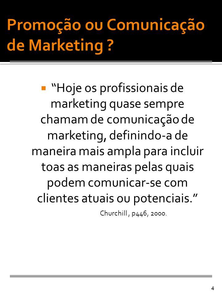 Promoção ou Comunicação de Marketing