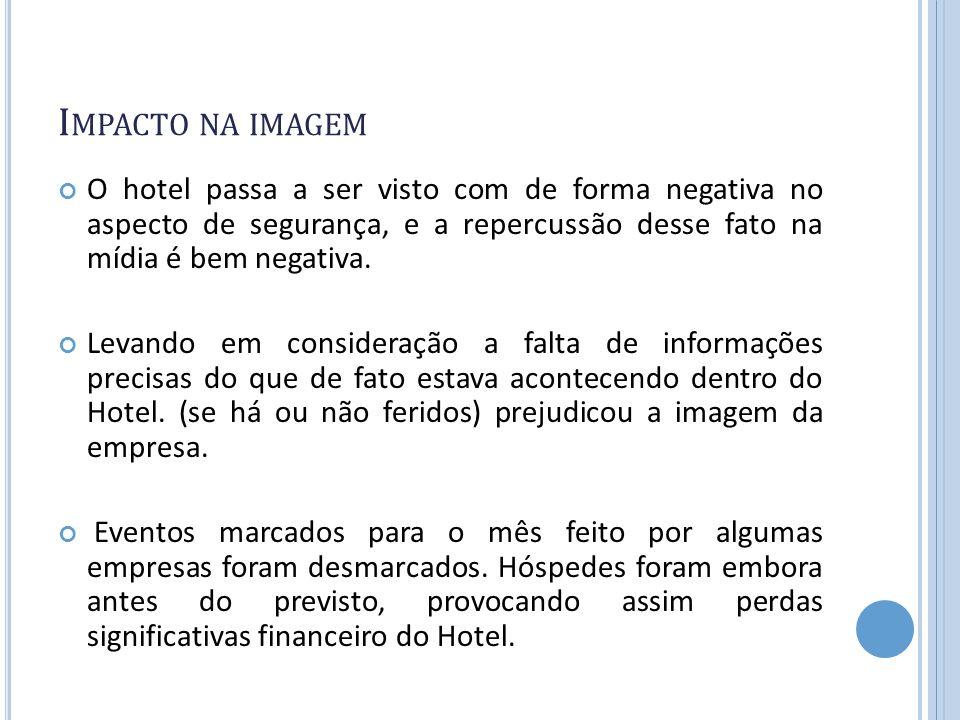 Impacto na imagem O hotel passa a ser visto com de forma negativa no aspecto de segurança, e a repercussão desse fato na mídia é bem negativa.