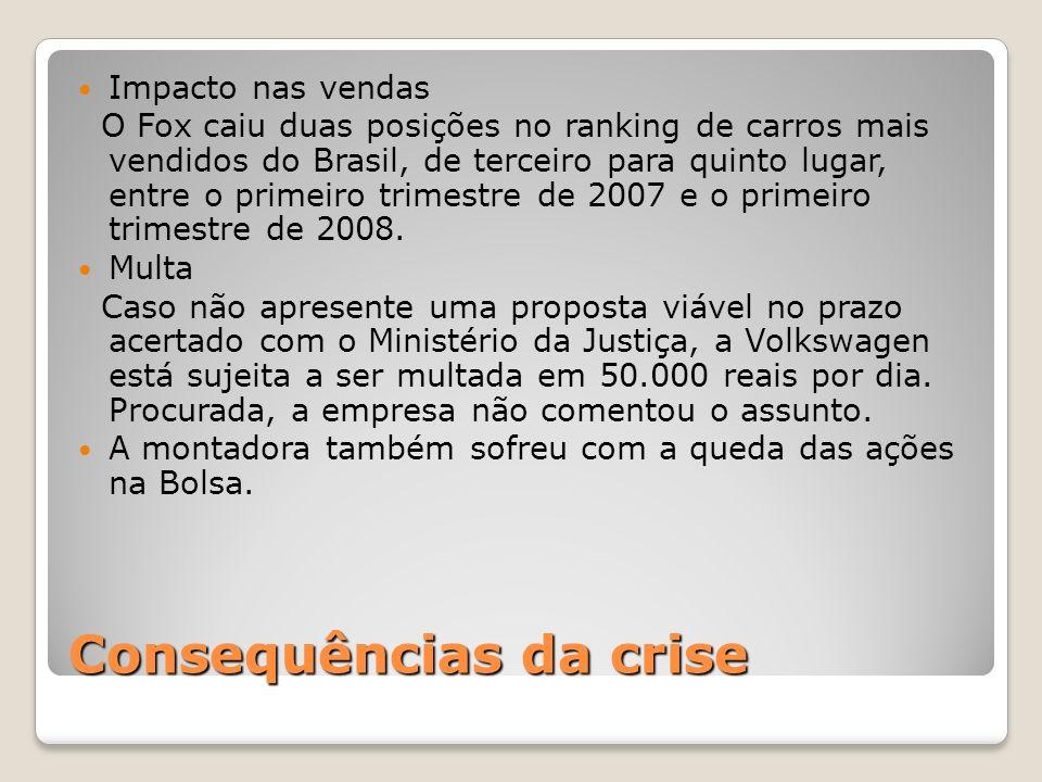 Consequências da crise