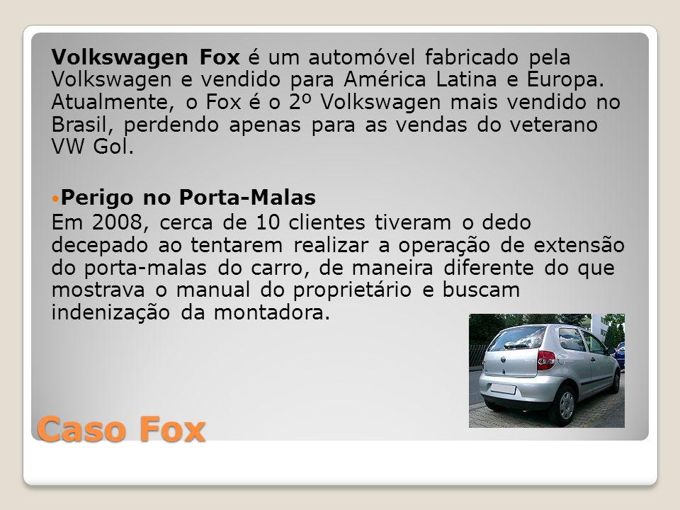 Volkswagen Fox é um automóvel fabricado pela Volkswagen e vendido para América Latina e Europa. Atualmente, o Fox é o 2º Volkswagen mais vendido no Brasil, perdendo apenas para as vendas do veterano VW Gol.