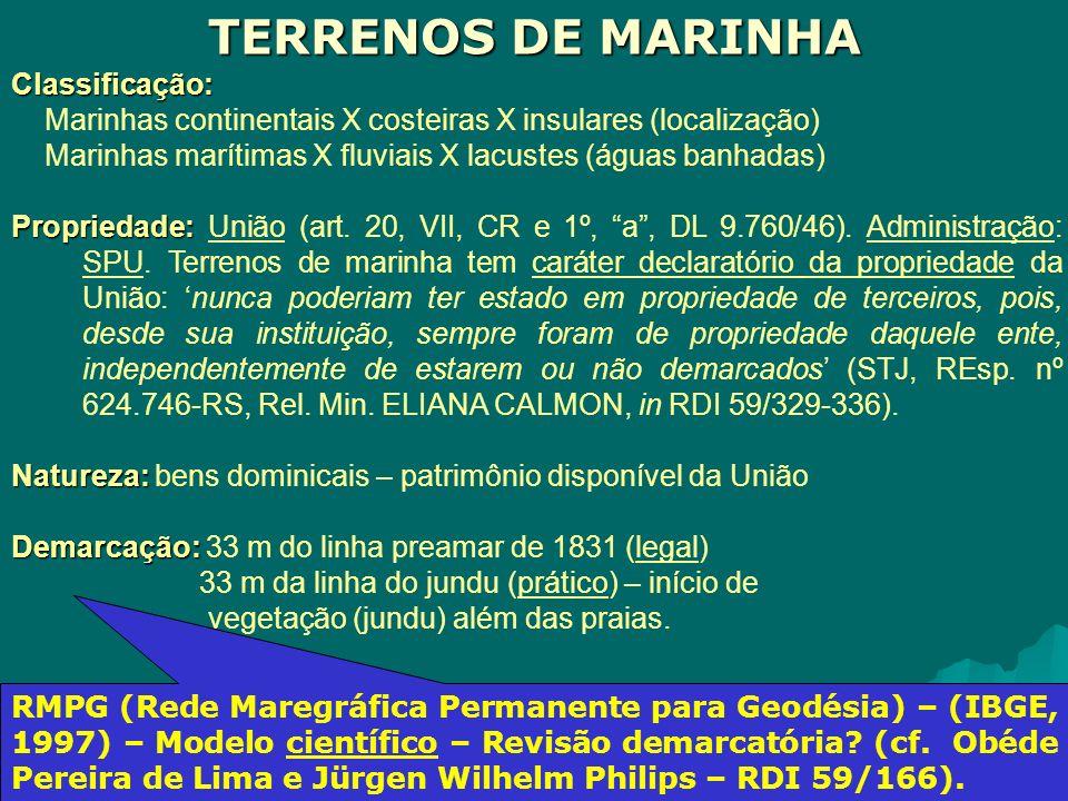 TERRENOS DE MARINHA Classificação: