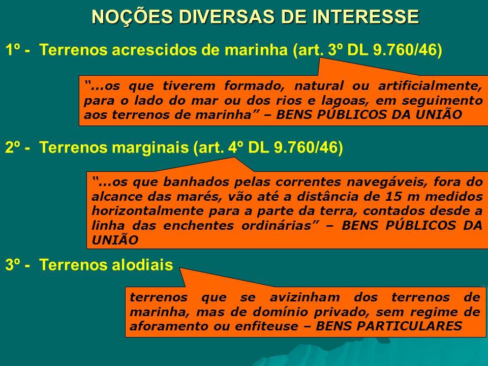 NOÇÕES DIVERSAS DE INTERESSE