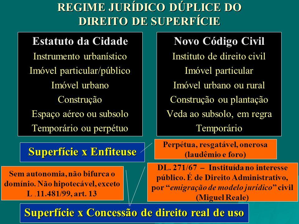 REGIME JURÍDICO DÚPLICE DO DIREITO DE SUPERFÍCIE