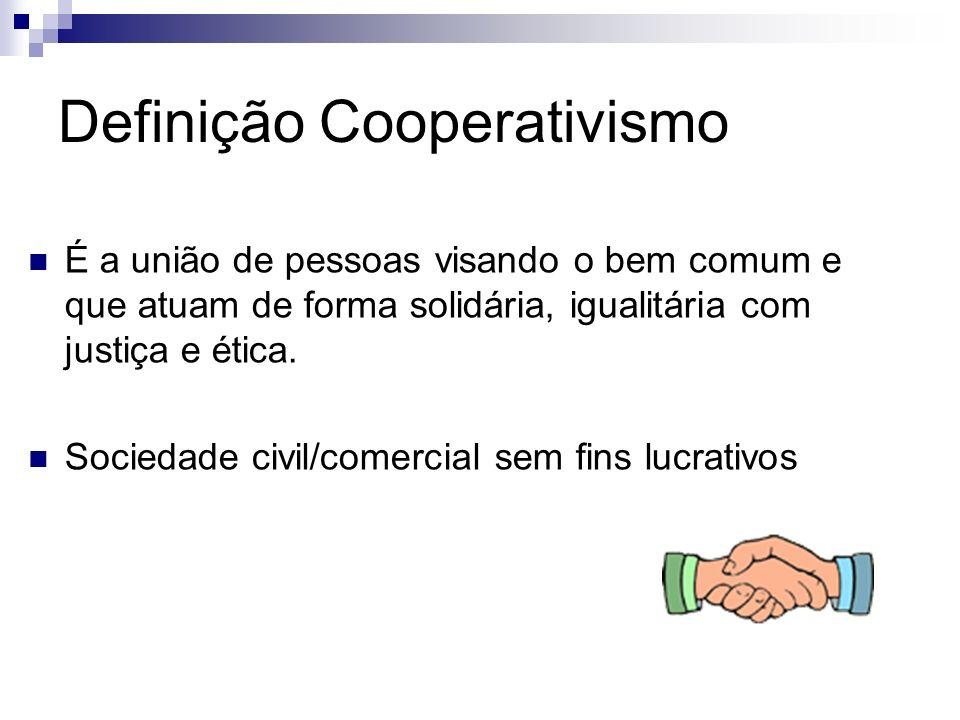 Definição Cooperativismo
