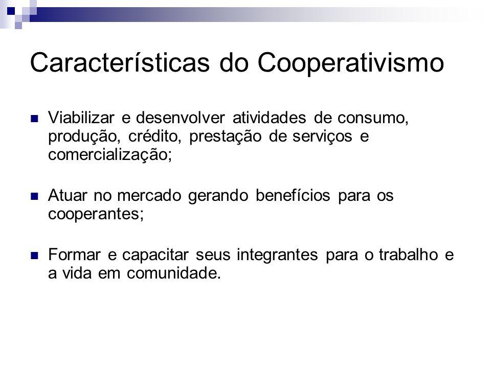 Características do Cooperativismo