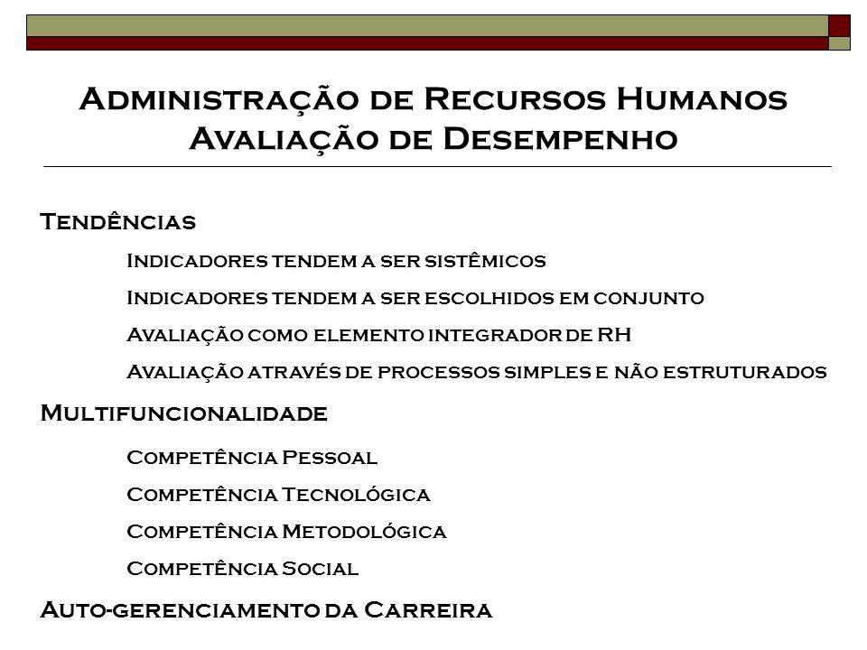 Administração de Recursos Humanos Avaliação de Desempenho