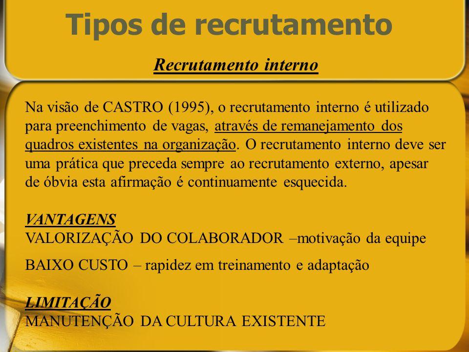 Tipos de recrutamento Recrutamento interno