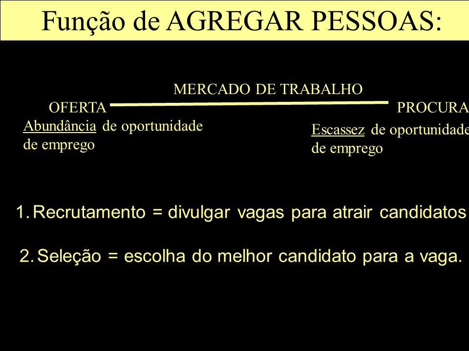 Função de AGREGAR PESSOAS: