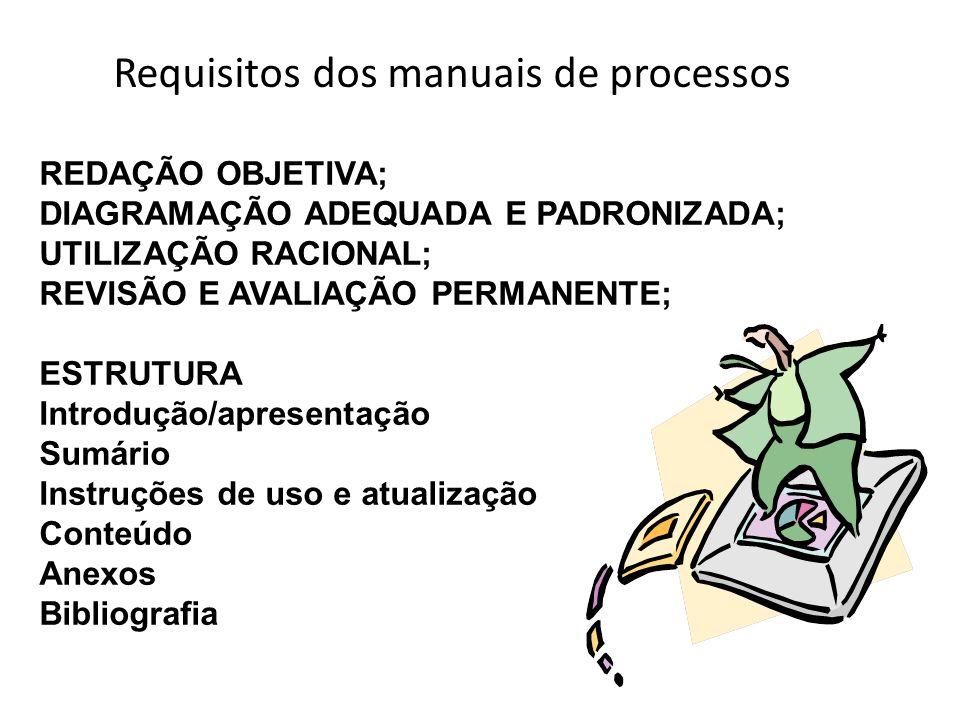 Requisitos dos manuais de processos